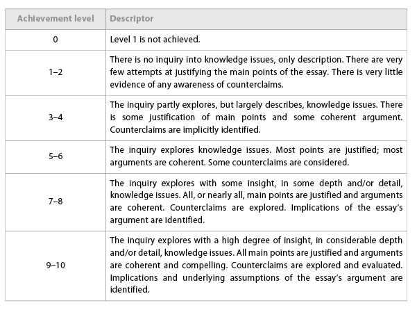 tok essay assessment rubric